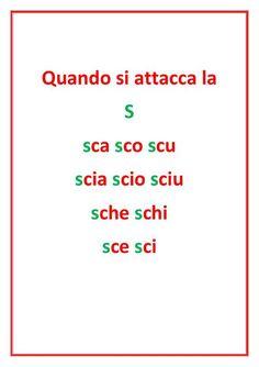 Risultato immagini per sca sco scu schi sche Italian Lessons, Learning Italian, Primary School, Teaching, Writing, Ale, Studio, Poster, Speech Language Therapy