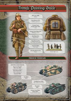 Painting Guide For Early War French Forces Military Figures, Military Diorama, Military Art, Military History, Ww2 Uniforms, German Uniforms, French Paintings, Ww2 History, Military Modelling