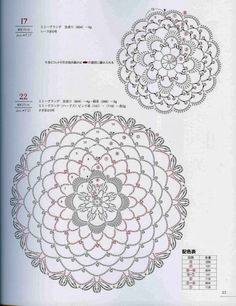 Craft with love ... by Lu Guimarães: Magazine Crochet Rose Pattern 100 Full