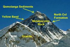 Fossils deposited in a deep sea 400 million years ago are now found on top of Mount Everest, the highest mountain in the world. How did marine fossils find their way to 29,000 feet? The answer is found in Mount Everest's unique geology. Learn all about the geology of Mount Everest and the Himalayan mountains and why they are still rising.