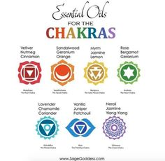 Reiki - Essential Oils for the Chakras Amazing Secret Discovered by Middle-Aged Construction Worker Releases Healing Energy Through The Palm of His Hands. Cures Diseases and Ailments Just By Touching Them. And Even Heals People Over Vast Distances. Essential Oils For Chakras, Essential Oil Uses, Doterra Essential Oils, Young Living Essential Oils, Chakra Meditation, Chakra Healing, Spiritual Meditation, Spiritual Health, Mental Health