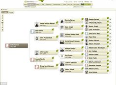 How it all works: A family tree made on the genealogy website Ancestry.com