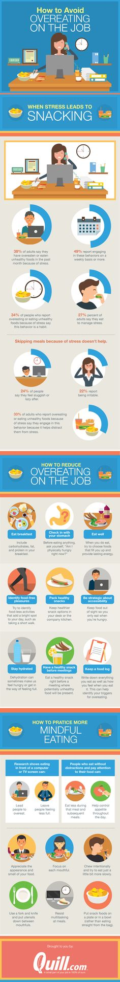 How To Avoid Overeating On The Job #Infographic #Eating