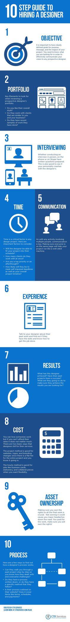 Hola: Una infografía con una Guía de 10 pasos para contratar un diseñador. Vía Un saludo