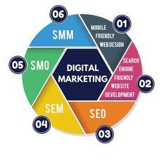 Visit Awrange.com for more Details. #digitalmarketing #SEO #SMM #SEM #PPC #paidads #WebDesign #Branding #digitalmarketingservices #marketingservices #Photography #Videos #CTR #Local #Advertising #SmallBusiness #google #bing #yahoo #searchengineoptimization #ad #motivation #success #tuesdaythoughts
