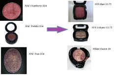 Beauty By Kiki85: Drugstore Dupes for High End Makeup / The Eyes