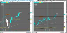 $MA kissing cousin $V a long since 81.55 was broken. Targets 81.71(hit), 84.94 & 86.94. Bears need to retake 81 $DIA