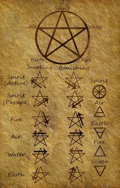 pentagram (invoking and banishing)
