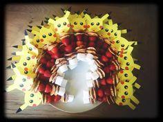 pokemon pikachu traktatie http://hippe-traktaties.nl/verjaardag-traktatie/verjaardag-traktatie-bekendefiguren/pokemon-pikachu