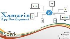 Our Firm #XamarinDevelopers provide on-demand #Xamarin development services for all kinds of #MobileApplication include #IOS #Android. https://www.esparkinfo.com/mobile-application-development.html?utm_content=buffer44067&utm_medium=social&utm_source=pinterest.com&utm_campaign=buffer