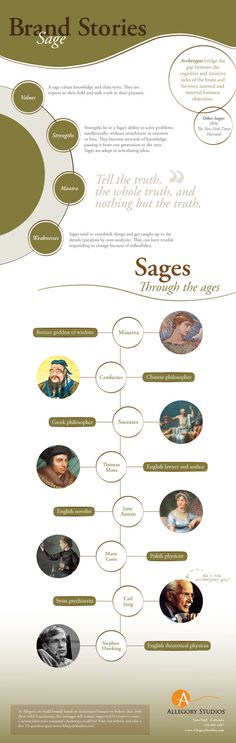The Sage Archetype in businesses and corporate culture, by Allegory Studios   http://www.allegorystudios.com/2015/02/infographic-sage-archetype/
