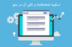 میهن اسکریپت - دانلود اسکریپت افزونه و قالب وردپرس فارسی Software House, Website Ranking, Instructional Design, Seo Tools, Email Campaign, Seo Marketing, Search Engine Optimization, Software Development, Online Courses