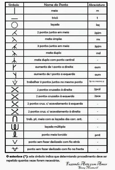 Image Result For Mechanical Engineering Drawing Symbols Chart