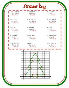 Systems of Equations Coloring Worksheet | Coloring worksheets ...