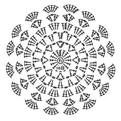 This is an interesting and nice stitch pattern: the Chevron Retro Stitch Wave Crochet pattern which I'm sure you guys would like to know how it is done. Crochet Coaster Pattern, Crochet Mandala Pattern, Crochet Circles, Crochet Diagram, Crochet Stitches Patterns, Crochet Chart, Crochet Designs, Crochet Placemats, Crochet Doilies