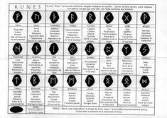 Résultats de recherche d'images pour «runes signification français»