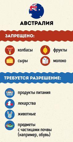 Правила ввоза в разных странах