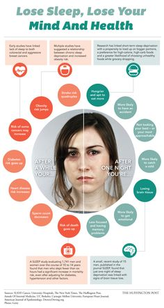 Lose Sleep, Lose Your Mind And Health #Infographic #Health #Sleep