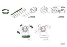 16 best HOUSE DIAGRAM images on Pinterest   Architecture models ...