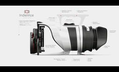 IndieVice - ILC smartphone body for filmmakers to come soon? www.motionvfx.com/B4068 #DSLR #FCPX #iPhone #VideoEditing