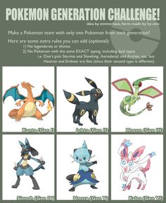 I would use Charizard, Azumarill, Gardevoir, Garchomp, Eelektross, and Dragalge. Without the optional rules, it would be: Charizard, Blissy, Groudon, Giratina, Eelektross, and Dragalge