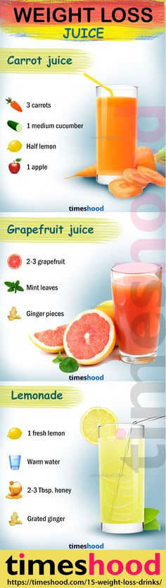 How to lose weight fast? What to drink to lose weight? Healthy juice recipes for weight loss. Grapefruit juice, Carrot juice, Lemonade juice for weight loss. Best Detox water recipe for weight loss. Drinks for fat burning. Get rid of belly fat fast. Check out here 15 effective weight loss drinks that works fast. https://timeshood.com/15-weight-loss-drinks/