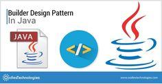 Design Patterns In Java, Pattern Design, Web Application, Simple Way, Web Development, Printing, Logos, Stamping, Logo