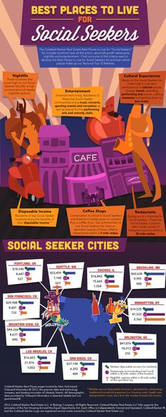 Best Places to Live for Social Seekers #infographic