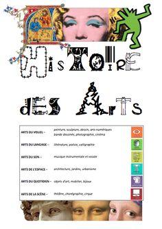 cahier d'histoire des arts - une fiche d'identité par artiste avec une oeuvre étudiée en classe--bonne idée