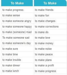 To do & To make 2