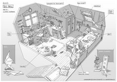 Here are some really nice line-drawings from our Term 2 students. To see more, please visit FZDSCHOOL.COM   Theme:   Design a teenager's r...