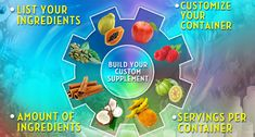 Now Offering Custom Supplement Formulation Contract Manufacturing Weight Loss Supplements, Things To Know, Make It Simple, Business