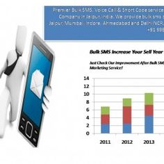 How SMS service contributes to the growth of the all Industries? Bulk SMS and Calling services help you get the best of audience penetration with two-