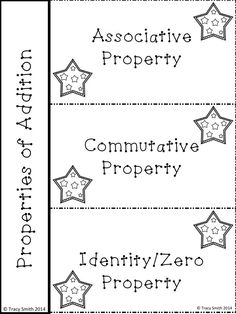 3 easy to use flip books to reinforce properties of addition for 2nd graders!