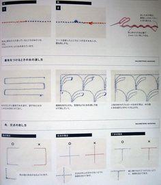 sashiko, tutorial