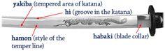 Swords Katana Ancient Japanese Katanas Original Real History of ...