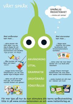 Education, Drama, Learning, Tips, Advice, Dramas, Training, Educational Illustrations, Study