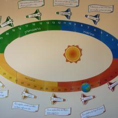 """""""Cada mes un refrán"""". Los alumnos de 3 a 6 años trabajarán los #refranes de los meses del año y lo harán sabiendo que tardamos 12 meses en dar la vuelta al sol montados en el planeta Tierra, unos hace frío y otros calor. Además emplearemos los ovnis para indicar los cumples de los peques. ¿Sabías que los años que cumples es igual al número de vueltas que has dado alrededor del sol montado en el planeta tierra?"""