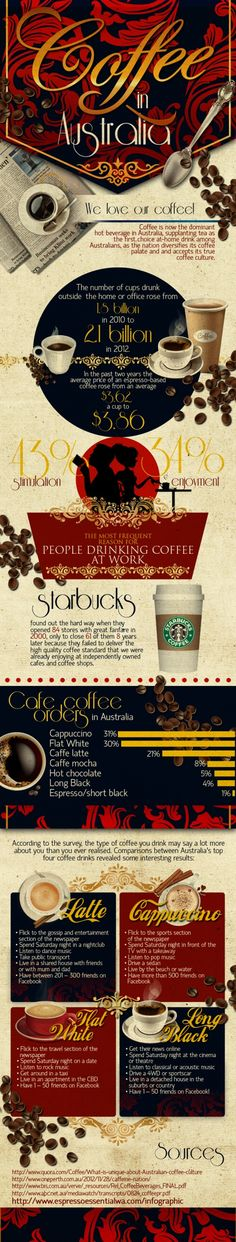 Three Types of Coffee Beans *** To view further for this item, visit the image link.