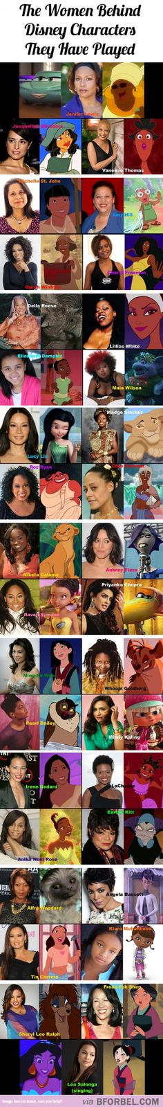 The Beautiful Women Behind These 18 Disney Characters…