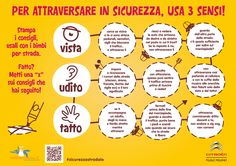 Stampa questa tabella farcita di dritte per attraversare in sicurezza la strada a Milano e usala con i bambini www.radiomamma.it/sicurezzastradale