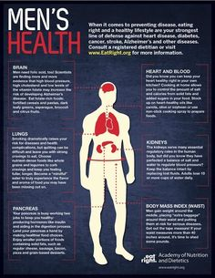 Men's Health  http://www.facebook.com/tridoshawellness  http://www.tridoshawellness.com/