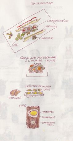 vegetable dishes ideas