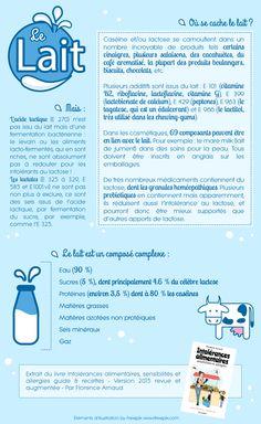 Le lait - Extrait du livre Intolérances alimentaires, sensibilités et allergies guide & recettes - version 2015 - Par Florence Arnaud bit.ly/LivreMakanai