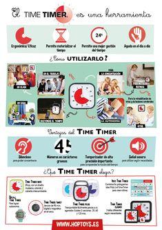El Time Timer es el mejor aliado de los niños. Es una herramienta que ha seducido a los padres y los profesionales por su manera lúdica, visual y eficaz de materializar el tiempo. ¿Cómo? Gracias a un disco rojo que va desapareciendo poco a poco y que permite al niño comprender que el tiempo pasa y se agota. Time Timer, Blog, Type 3, Theater, Facebook, Photos, Special Needs, Time Management, Free Downloads
