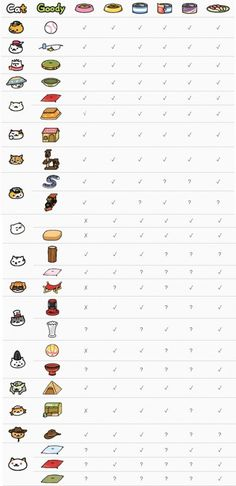 Complete list of toys (goodies) and food which attracts the rare cats in Neko Atsume: Kitty Collector [Found at http://nekoatsume.wikia.com/wiki/Rare_Cats_Guide]
