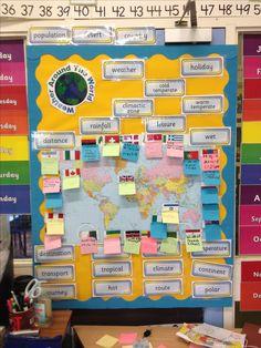 Year 3 Weather Around the World Display School Plan, School Ideas, Holidays Around The World, Around The Worlds, Weather Display, Weather Unit, Holiday Day, Rainbow Room, Preschool Lessons