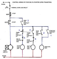 Introduction: Most induction motors are started directly on line, but when very large motors are started that way, they cause a disturbance of voltage on the supply lines due to large starting curr… Basic Electrical Wiring, Electrical Engineering Books, Electrical Circuit Diagram, Electrical Projects, Electrical Installation, Electronic Engineering, Ac Circuit, Electric Circuit, Single Line Diagram