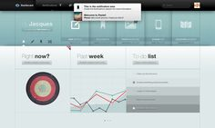 Great flat UI with splashes of color and texture