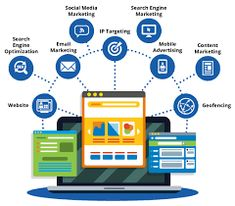 Kloudportal: Offshore Software Development and CRM Software Product Company in India. Offering Web development, Digital marketing and CRM Solutions. Social Media Search Engine, Search Engine Marketing, Seo Marketing, Content Marketing, Internet Marketing, Media Marketing, Online Marketing, Best Digital Marketing Company, Digital Marketing Strategy